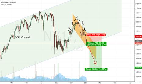 NY1!: Short Nikkei 225