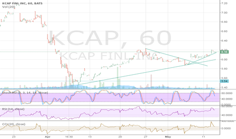 KCAP: Kohlberg Capital Corp - Undervalued BDC with a big yield