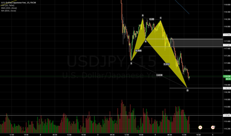 USDJPY: USDJPY 15Min Bullish Crab setting up.
