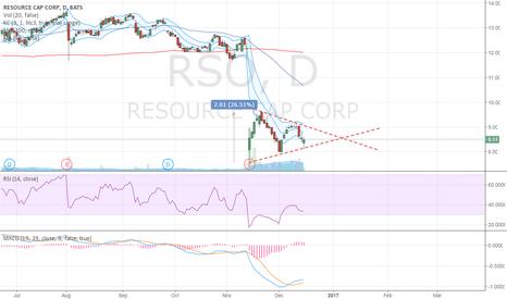 RSO: Possible Move