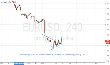 EURUSD: Long Euro Dollar