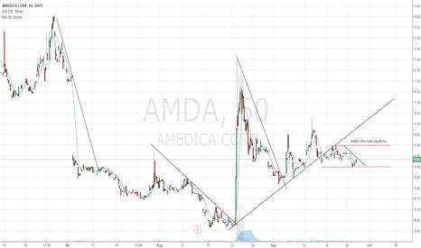 AMDA: JaeSmith - Trading Perspective - AMDA