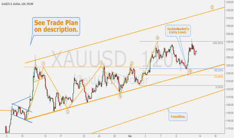 XAUUSD: GOLD/DOLLAR - Bought @ 61.8 retracement for $32 as first target.