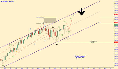 SPX: $SPX - The Power of Positive Thinking - Part II