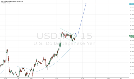 USDJPY: COME RIDE USDJPY BULLS WITH ME AFTER BREAKOUT OF FLAG