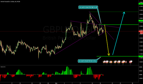 GBPUSD: direction of the GBPUSD