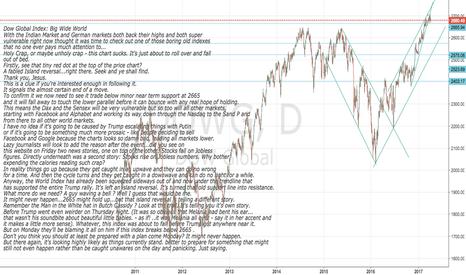 DOWG: Dow global Index - one sick puppy