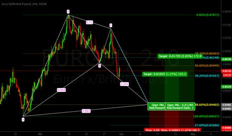 EURGBP: Eur/Gbp BAT Pattern LONG