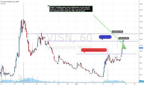 VISN: VISN GOING UP 24% get in before it happens...