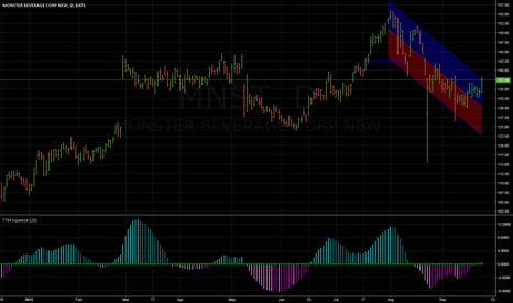 MNST: Watching for convincing Channel break