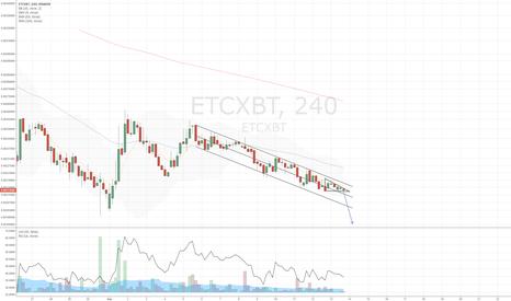 ETCXBT: RIP ETC?