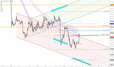 EURUSD: EURUSD - Short opportunity at weekly resistance