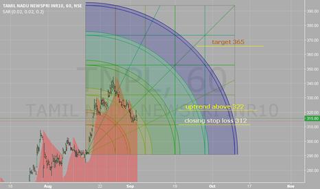 TNPL: SAR: 314. Uptrend above 322. Target 365.