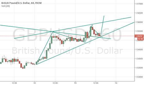 GBPUSD: GBPUSD is in bullish consolidation