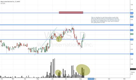 WPCS: $WPCS - Small Cap - Massive Upside Potential after Reverse Split