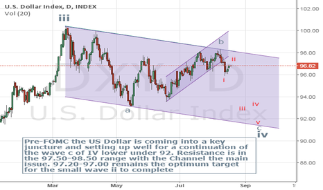 DXY: US Dollar near key juncture pre-FOMC