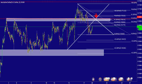 AUDUSD: Audusd  1 hour expiration Range trade