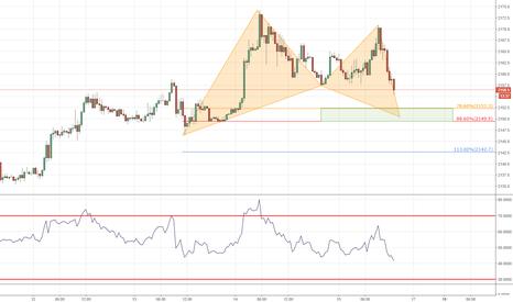 SPX500: Potential bullish pattern