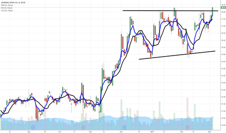 GM: $GM got our subscribers in this pre-breakout...nice today
