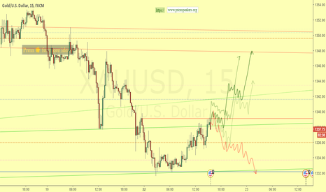 XAUUSD: That level in 1339 is a key point
