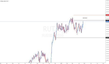RUT: RUT