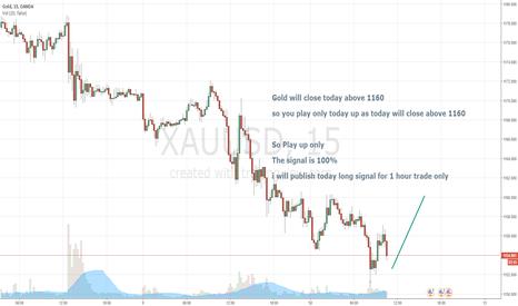 XAUUSD: Long Trend today for Xauusd