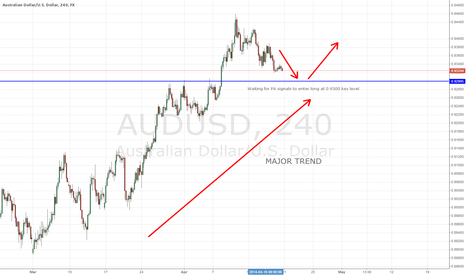 AUDUSD: Possible Long to continue the trend on Aussie pair