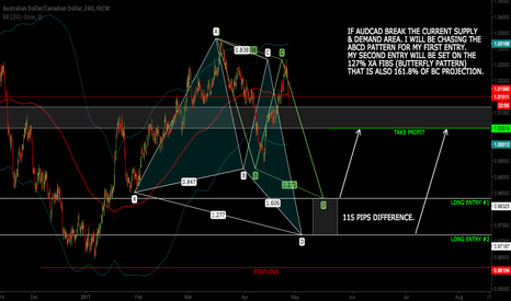 AUDCAD: AUDCAD - LONG ENTRIES