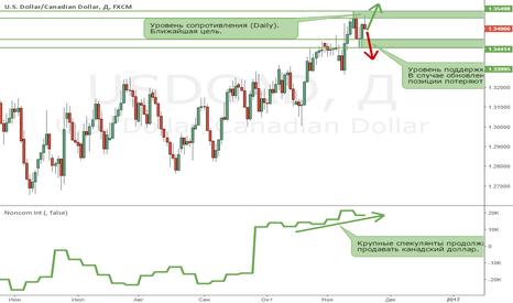 USDCAD: Канадский доллар остается в бычьем тренде