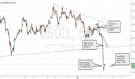 USOIL: USOil phenomal trade