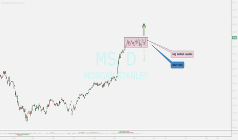 MS: watching ....buy