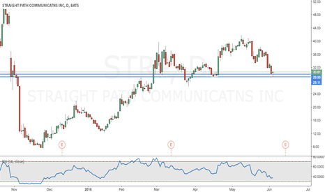 STRP: Straight Path Communications