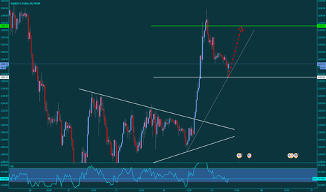 XAUUSD: XAUUSD Back to Structure