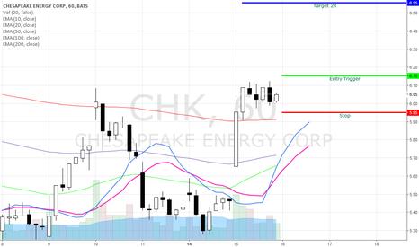 CHK: CHK Bullish Swing Trade