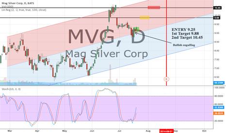MVG: Nice Targets