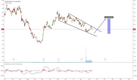 JONE: JONE GOING TO COMPLETE THE DOWNWARD CHANNEL?