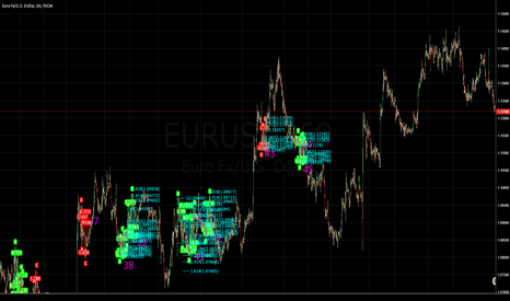 EURUSD: EURUSD pattern backtest