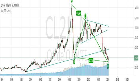 CL2!: Weekly CL