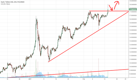 DASHUSDT: dash going up after testing the support line