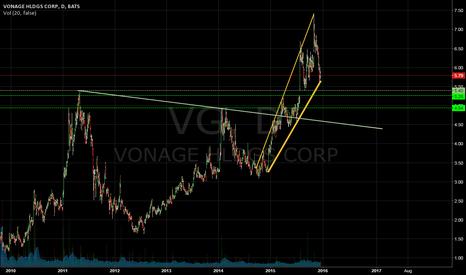VG: Rising Wedhe