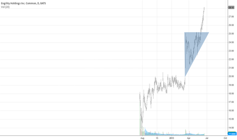 EGL: Engility Holdings