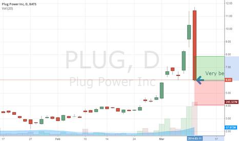 PLUG: Un plugged.