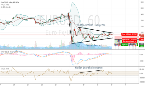 EURUSD: Divergence and pennant suggesting short