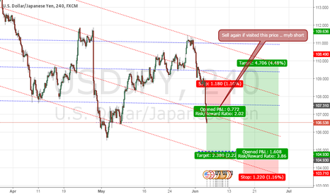 USDJPY: USDJPY .... Short + Long
