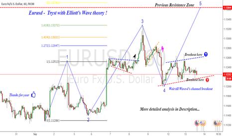 EURUSD: EURUSD : [Learn n Earn Series -1]Tryst with Elliot wave theory !