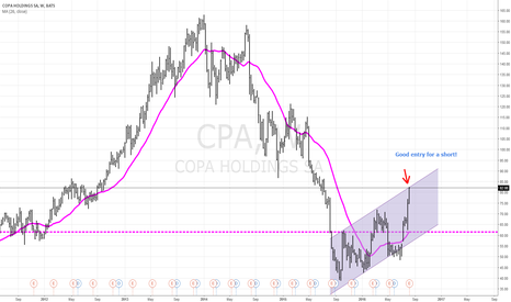 CPA: Copa Airlines