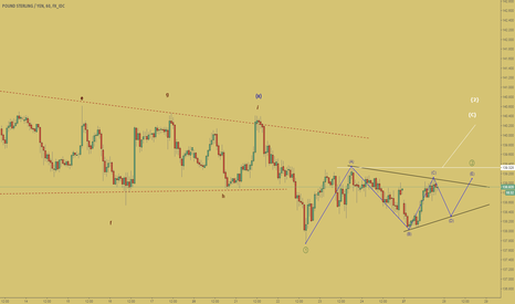 GBPJPY: The second wave in the form of a triangle