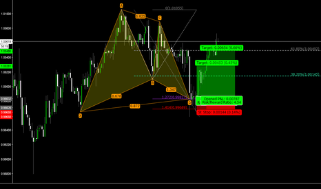 USDCHF: GARTLEY TRADE USDCHF CLOSED