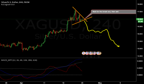 XAGUSD: Wait for the break out, then sell.
