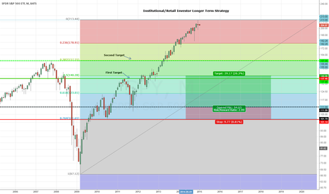 SPY: SPY Monthly Institutional/Retail Trader Setup